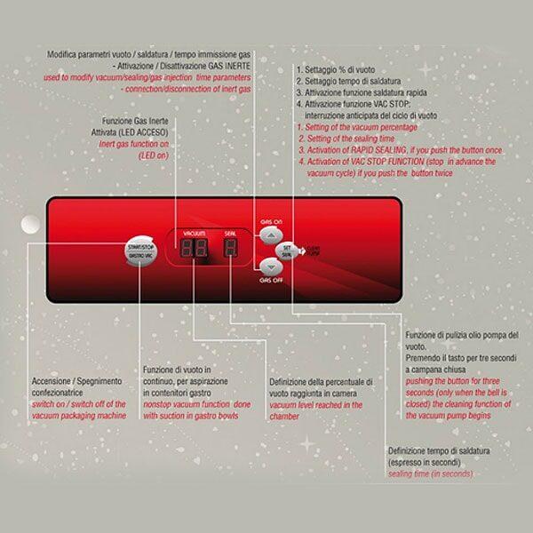 Vaakumpakendaja System 45